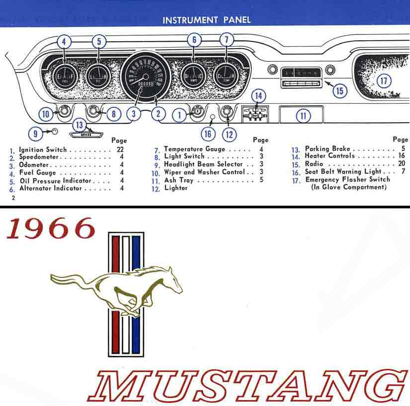 97 mustang owners manual open source user manual u2022 rh dramatic varieties com 1969 Ford Mustang 1965 ford mustang service manual torrent